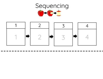 Leveled Sequencing Templates