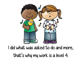 Performance Levels for Music (Primary - Behaviour)