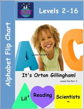 Alphabet Keyword Flip Chart (Beginning through Advanced) (OG)