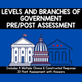 Levels and Branches of Government Assessment