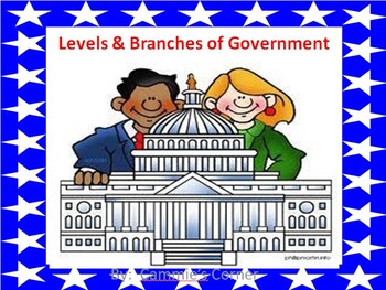 Levels and Branches of Government POWERPOINT- 3rd SS