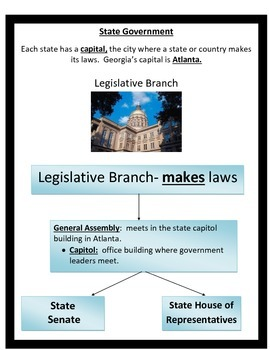 Levels and Branches of Government STUDY GUIDE- 3rd Social Studies