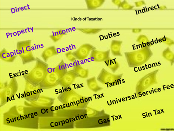 Levels and Kinds of Taxation