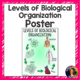 Levels of Biological Organization Poster