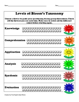 Levels of Bloom's taxonomy checklists