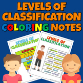 Levels of Classification Coloring Notes