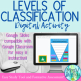 Taxonomy: Levels of Classification DIGITAL Activity