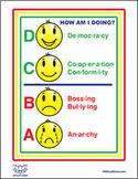 Levels of Development Poster #1