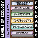Levels of Ecology Foldable - Understanding Ecological Levels