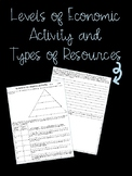 Levels of Economic Activity and Types of Resources Worksheet
