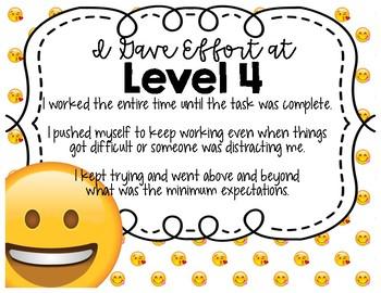 Levels of Effort Posters- Emoji Theme