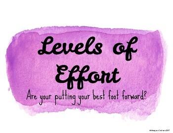 Levels of Effort- Watercolor