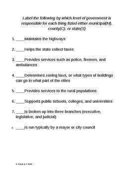 Levels of Government Activity