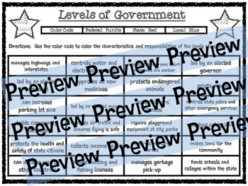 Levels of American Government (Federal, State, & Local) Color Coding Activity