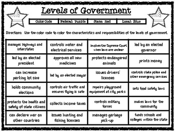 Levels of Government Color Coding Sorting Activity