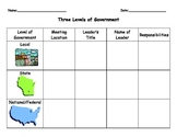 Levels of Government Graphic Organizer