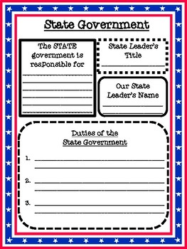 Levels of Government Graphic Organizers