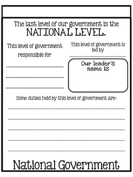 Levels of Government Interactive Flipbook- National, State, Local Government