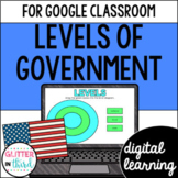 Levels of Government Local, State, National for Google Classroom DIGITAL