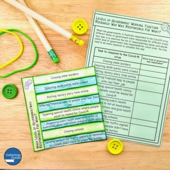 Levels of Government Mini Unit Bundle (Year 6 HASS)