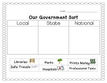 Levels of Government Sort