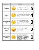 Levels of Learning Emoji Standardized Grading Poster