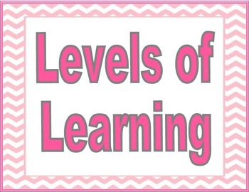 Levels of Learning Posters