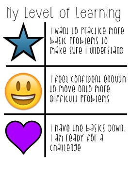 Levels of Learning/ Student Self Assessment