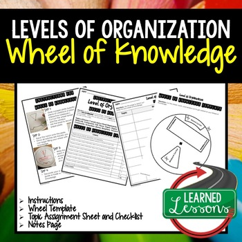 Levels of Organization Activity, Wheel of Knowledge Interactive Notebook