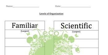 Levels of Organization Card Sort