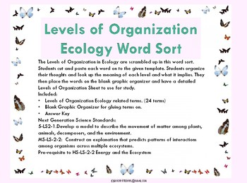 Levels of Organization Ecology Word Sort: Cut and Paste Activity