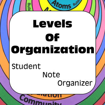 Levels of Organization Student Note Organizer