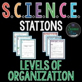 Levels of Organization and Cell Theory - S.C.I.E.N.C.E. Stations