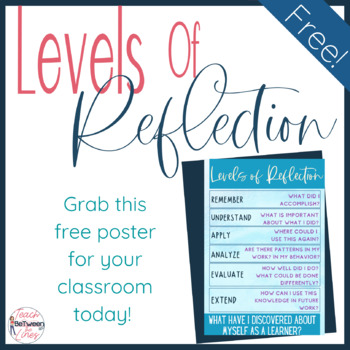Levels of Reflection - A Free Poster