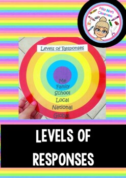 Levels of Responses
