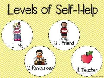 Levels of Self-Help Poster