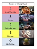 Levels of Talking Chart [Star Wars Theme]