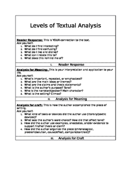 Levels of Textual Analysis