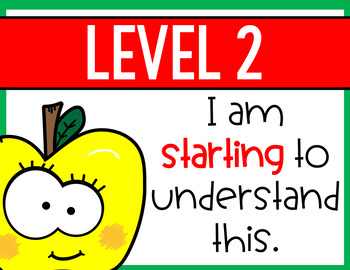 Levels of Understanding Apple Themed Posters and Rubrics