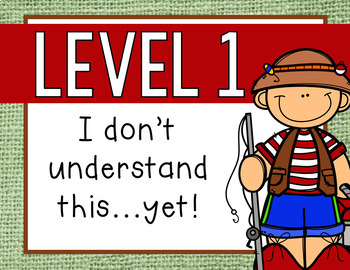Camping Themed Levels of Understanding Posters and Rubrics