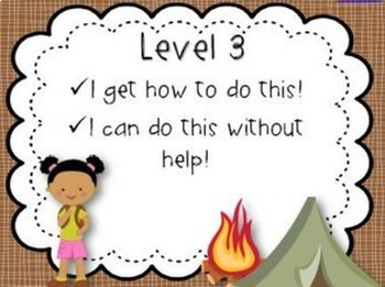 Levels of Understanding Checklist and Printables {Camping-Themed}