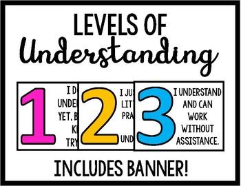 Levels of Understanding - Classroom Display