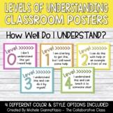 Levels of Understanding Classroom Posters {4 Different Set