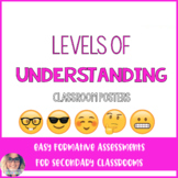 Levels of Understanding with Emojis Poster Set - Colorful Edition