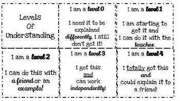 Levels of Understanding Desk Cards [Based on Marzano's Levels]