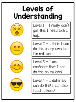 Levels of Understanding Emoji Anchor Chart