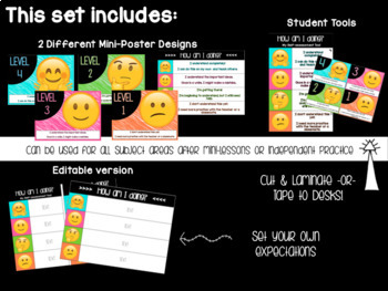 Levels of Understanding *Emoji-Theme* {{Posters & Self-Assessment Tools}}