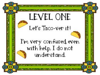 Levels of Understanding- Fiesta Themed