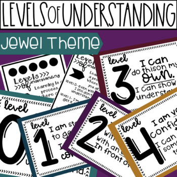 Levels of Understanding Jewel Theme with Student Desk Tags