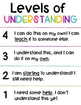 Levels of Understanding Poster Rainbow